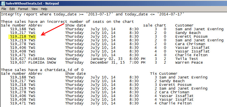 sales without seats